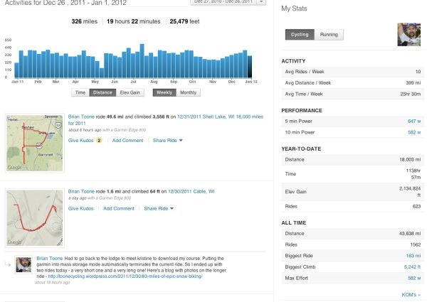 Screenshot of strava stats for 2011