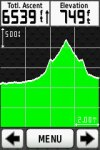 elevation profile for the mountain street cat 2 plus partial descent
