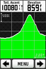 morrow mountain complete climb