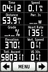 Complete ride stats, part 1