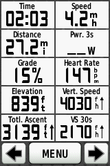 Stats on a steep section at the bottom of the turnaround climb