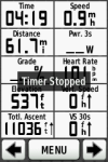 Complete ride stats - showing climbing ratio