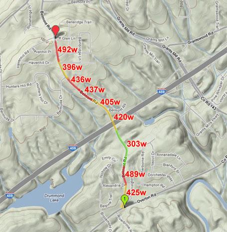 Belmont KOM strava shootout power map (click to enlarge)