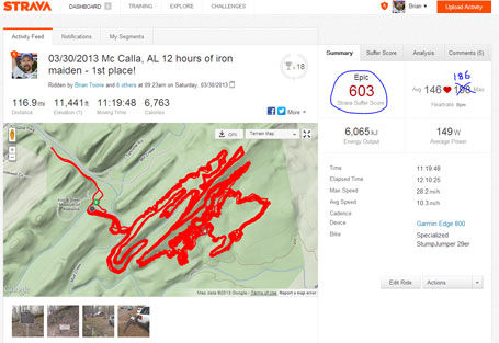 "Strava screenshot showing epic ""suffer score"". My previous high suffer score was from a 249 mile road ride, and it was only HALF of this suffer score!"