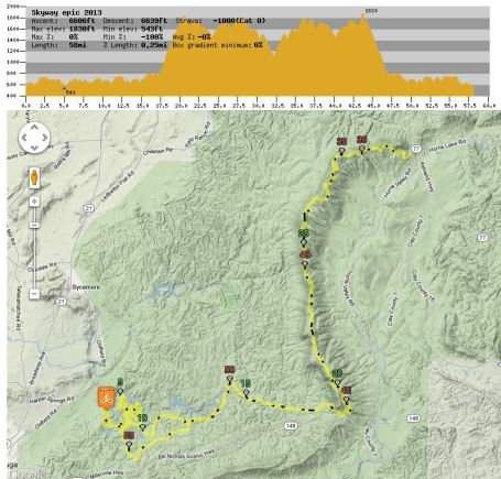 2013 Skyway epic course (click to pull up interactive map)