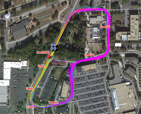 Sandy Springs power map - you can see that 1/3rd of the course is hard and the rest is coasting/braking
