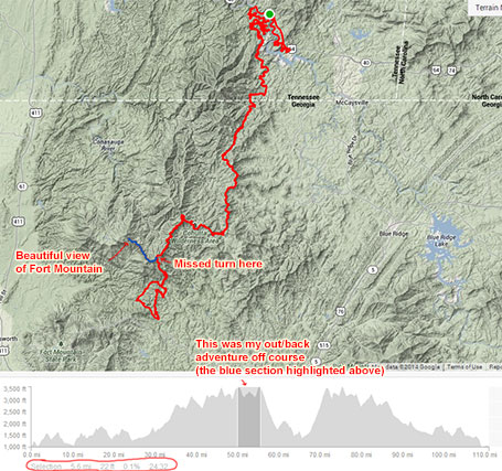 "2014 Cohutta 100 off-course section. 5.6 miles in 24'32"" with an additional 423 foot climb."