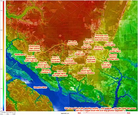 Annotated topocreator map of the course (click to enlarge)
