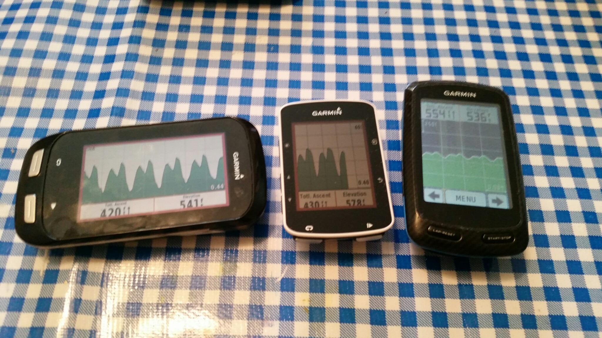garmin | Cycling Adventures with Brian Toone