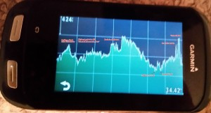Annotated Garmin 1000 elevation profile.